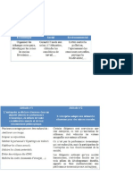 Ch2 3 Cours Strategie Diagnostic Interne Copie