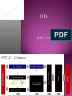 Itil Sdlc Context-1