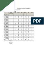 LAQ04 Práctica 1 (Notas)