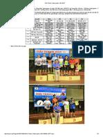 Giải Tennis Vietsovpetro Năm 2017