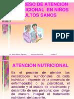 Proceso de Atención Nutricional Niños y Adultos Sanos
