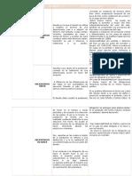 Clasificación de Las Obligaciones Cuadro