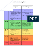 assessmentrubrics  1