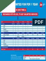 Jio Plans.pdf
