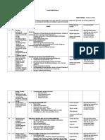 Course Plan MHN