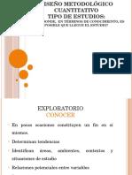 Diseño Metodológico Cuantitativo