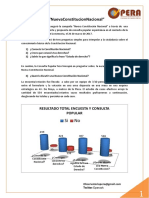 """Resultado encuesta y consulta Popular """"Nueva Constitución"""""""