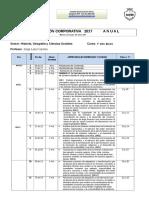 Planificación Anual  2017 HG 7° Bco