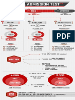 MBA Admission Test Info Graphics 150122130844 Conversion Gate01
