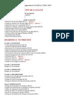 Listado Completo de Diagnosticos NANDA