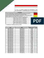Herramienta Para Calendarización - Plantilla - Directores Por IIEE - Abril - Acobamba
