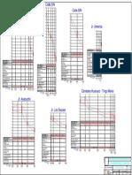 16 Red de Desague1 Tambillo Grande-perfiles