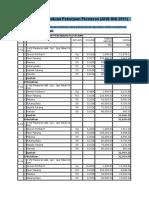 Analisa Harga Satuan Pekerjaan Plasteran