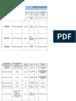 Ejemplo Matriz Legal Ambiental.xls