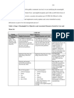 """Meaningful Use Core & Menu Set"" of EHR Technology Final Rule Summary Matrix"