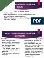 foundations faculty feedback