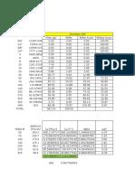 Carga Circulante y Eficiencia ZAF Practicantes