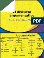 El Discurso Argumentativo
