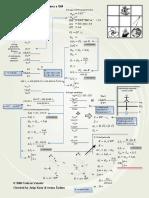 Astronomska-Navigacija-Sheme-Za-Ispit.pdf