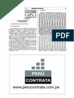 reglamentodecontrataciones.pdf