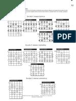 1 escalas por regiones.pdf