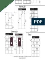 3 arpegios simetricas.pdf