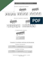 mapas armonicos c mayor.pdf