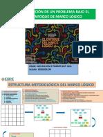 Perfil Enfoque Marco Logico 2016-2017