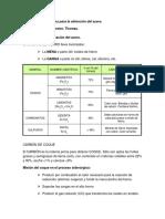 104323335 Procesos Tecnologicos Para La Obtencion Del Acero