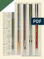 Lift_Horizontes de SAP y Rangos Generales SLB