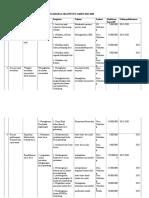 Rencana Pembangunan Jangka Menengah Desa Geluntung Tahun 2015