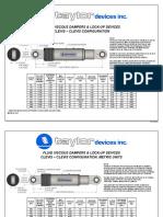 Damper Lud Sizes PDF 2