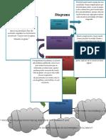 DIAGRAMA DE METODOS (1).docx