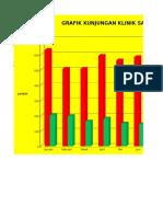 Grafik Lansia Dr Rani