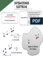 Echeverria-Clase 5-Campo electrico.pdf