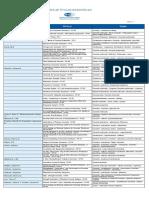 listado_ACI.pdf