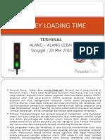 Survey Loading Time