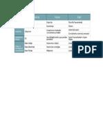 Cuadro Hume-Descartes-Kant - Sheet1 (1)