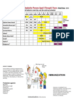 Immunization.docx