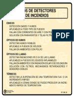 tipos de detectores de incendios.pdf