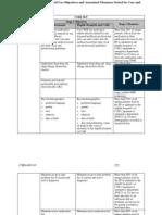 Meaningful Use Criteria, Core and Menu  - Final Rule Summary Matrix