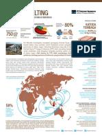 DAFTAR PKM 5 BIDANG TERDANAI 2012.pdf da08722a9b