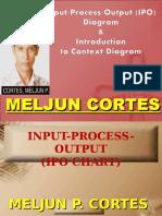 MELJUN CORTES IPO_Context_Diagram