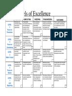 5S -Levels Assessment.pdf