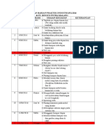 7. Bab III Catatan Harian Praktek Industri