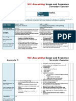 vce accounting scope