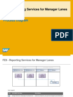 Reporting Services for Manager Lanes_Process_Overview_EN_XX.pdf