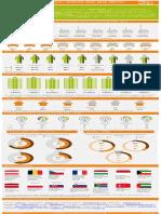 WorldDAB Infographic Q4 2016 FINAL Web