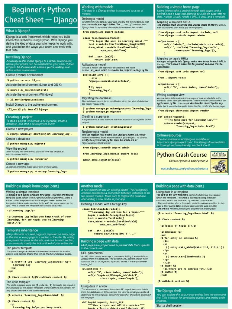 Beginners Python Cheat Sheet Pcc Django | Databases | Database Index