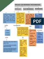 Mapa-gestion-expo3u